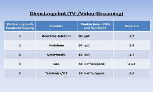 Kundenbarometer Internet Provider 2018: Dienstangebot (TV-/Video-Streaming)