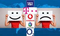 Kundenbarometer Internet Provider 2018