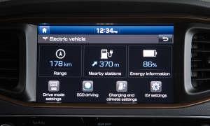 Hyundai Ioniq Elektro Display