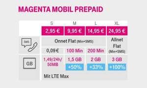 magenta mobil prepaid tarife