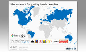 Mobile Payment - Mit dem Smartphone zahlen - Google pay