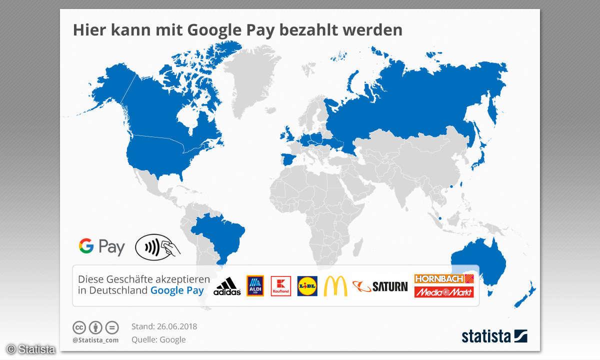 Mobile Payment - Mit dem Smartphone zahlen - Google pay