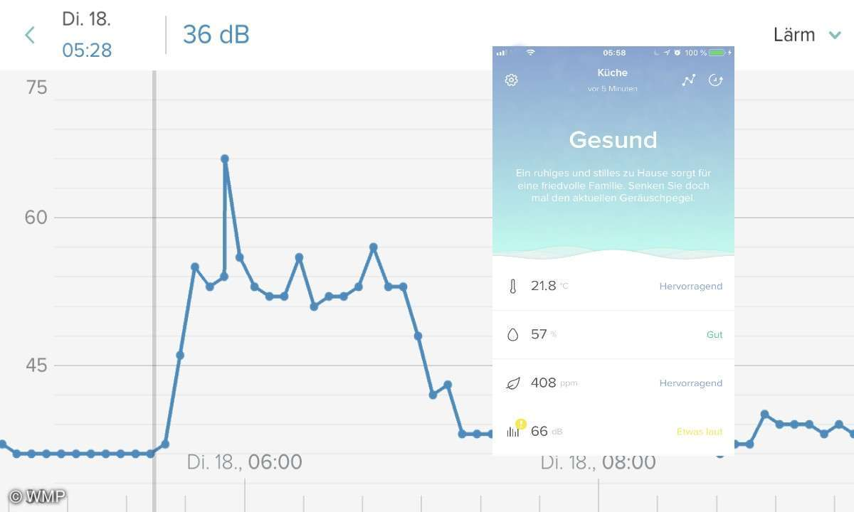 Analyse in der Netatmo-App