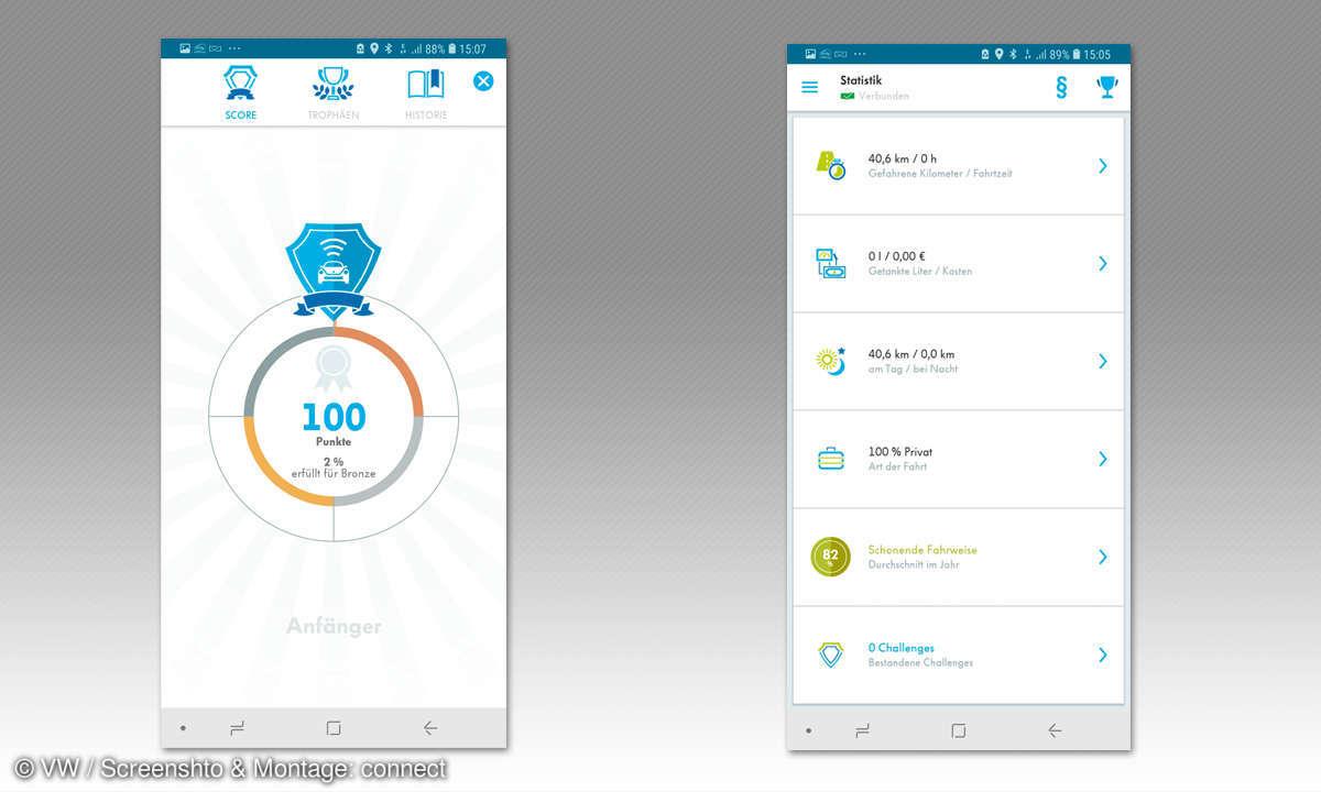 Volkswagen-Connect-App: Auswertung