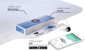 TEXIBLE Wisbi Pflegeset mit App Alarmierung