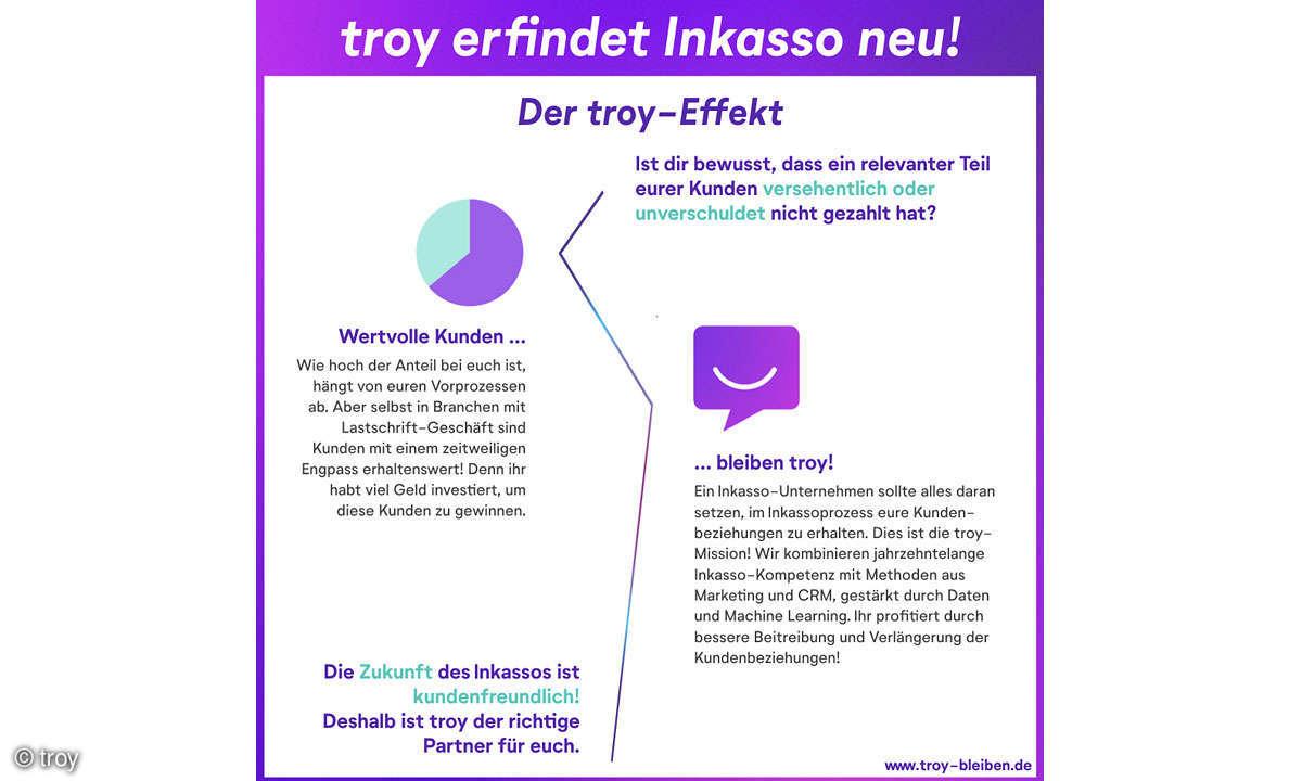 troy: Unser Produkt