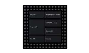 Qualcomm Snapdragon 855: Aufbau inkl. Adreno 640, Hexagon 690