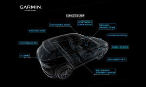 Garmin Automotive OEM