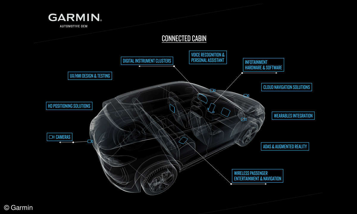 Garmin Automotive OEM