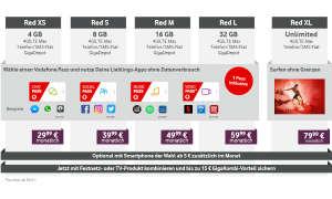 Vodafone Tarife 2019 Übersicht