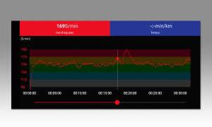Smartwatches im Vergleich - So testet connect die Pulsmessung