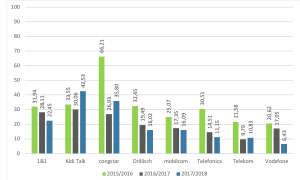 Der Breitband-Report - Download Mobilfunk