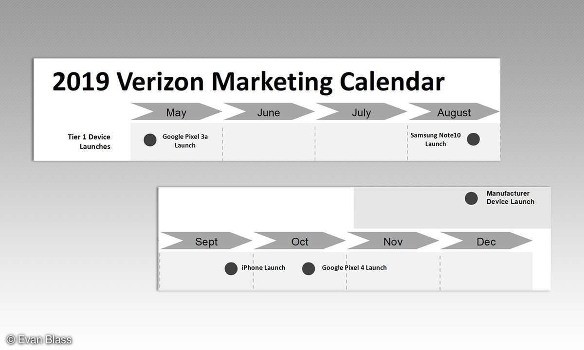 2019 Verizon Marketing Calendar