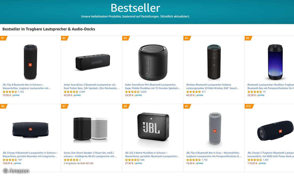 Amazon tragbare Lautsprecher Top 10