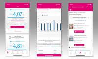 Service-App-Test 2019: Deutsche Telekom Mein Magenta