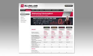 Webhosting-Anbieter 2019: All-Inkl