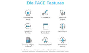 PACE Drive