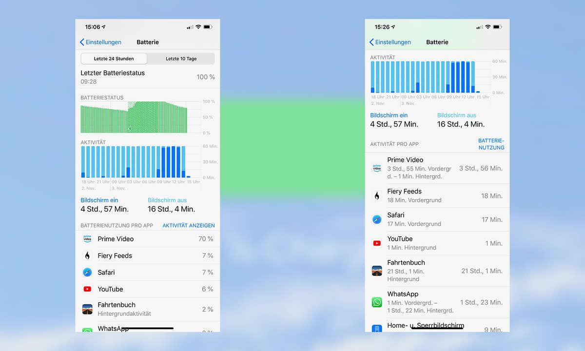 iOS Akkuverbrauch