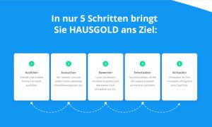 bta20 Hausgold Screenshot
