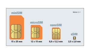 eSIM: Vergleich mit SIM-Karten