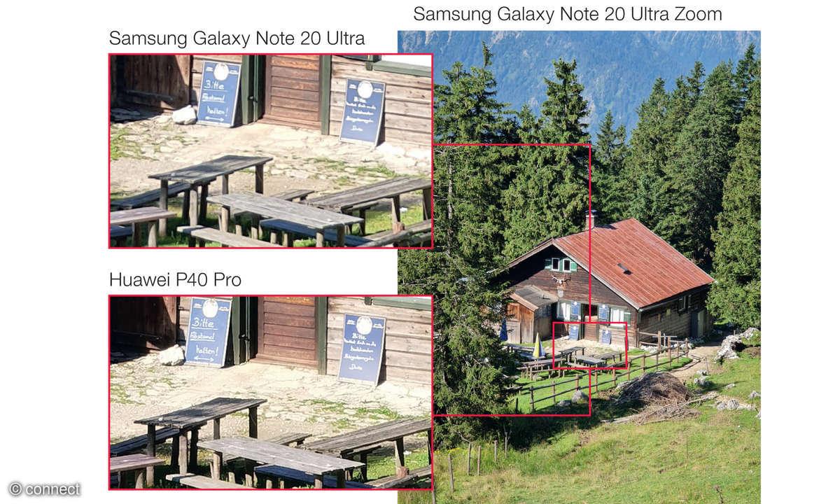 Samsung Galaxy Note 20 Ultra Zoom