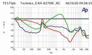 EAH-AZ70WE
