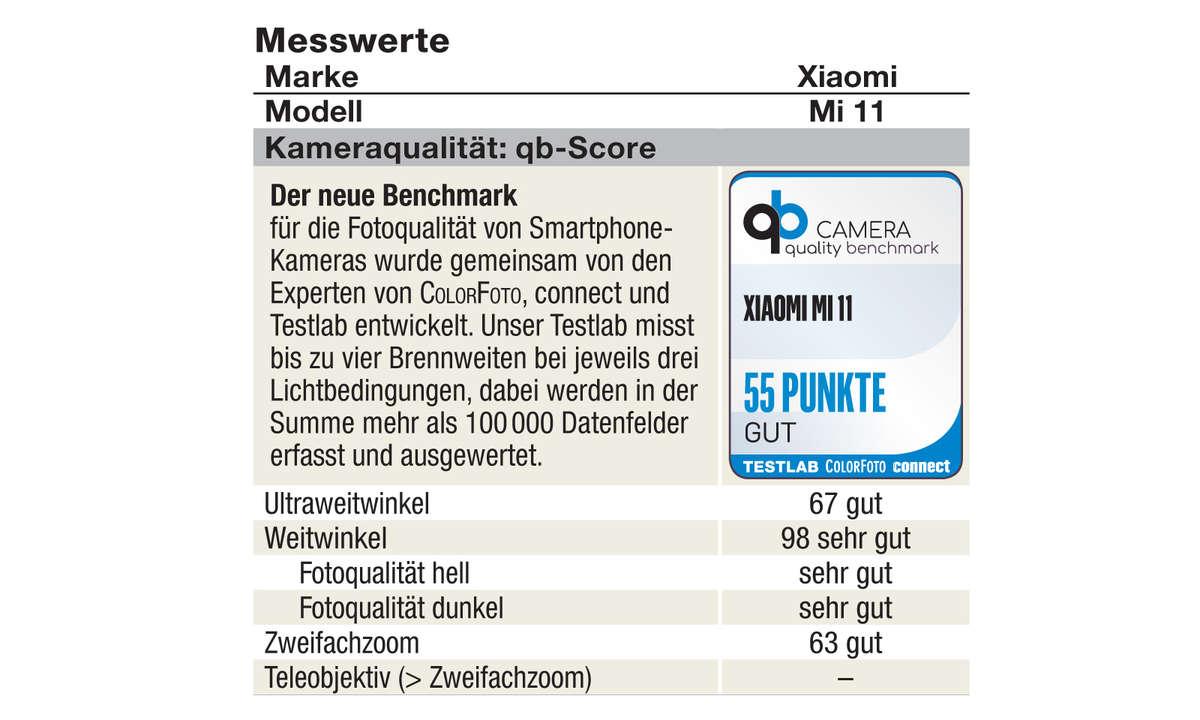 Xiaomi-Mi-11-qb-Score