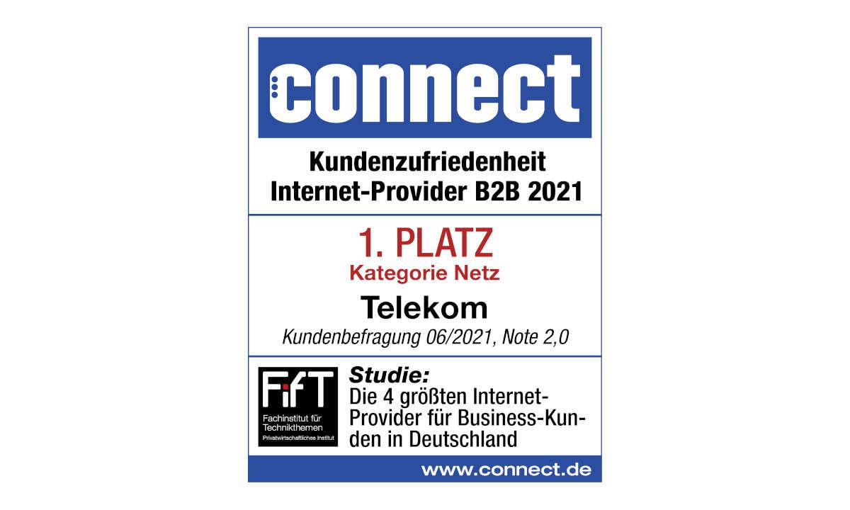 Siegel Kategorie Netz, Kundenbarometer Internet B2B 202
