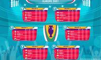 EM 2021 Gruppenspielplan