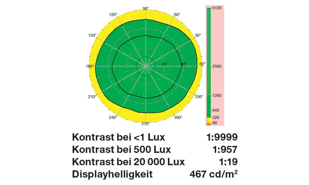 Vivo X60 Pro Displaymessung