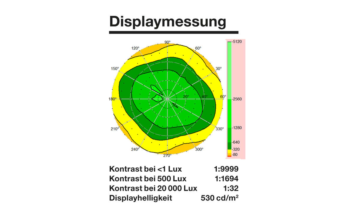 Displaymessung-ZTE-Axon-30-Ultra