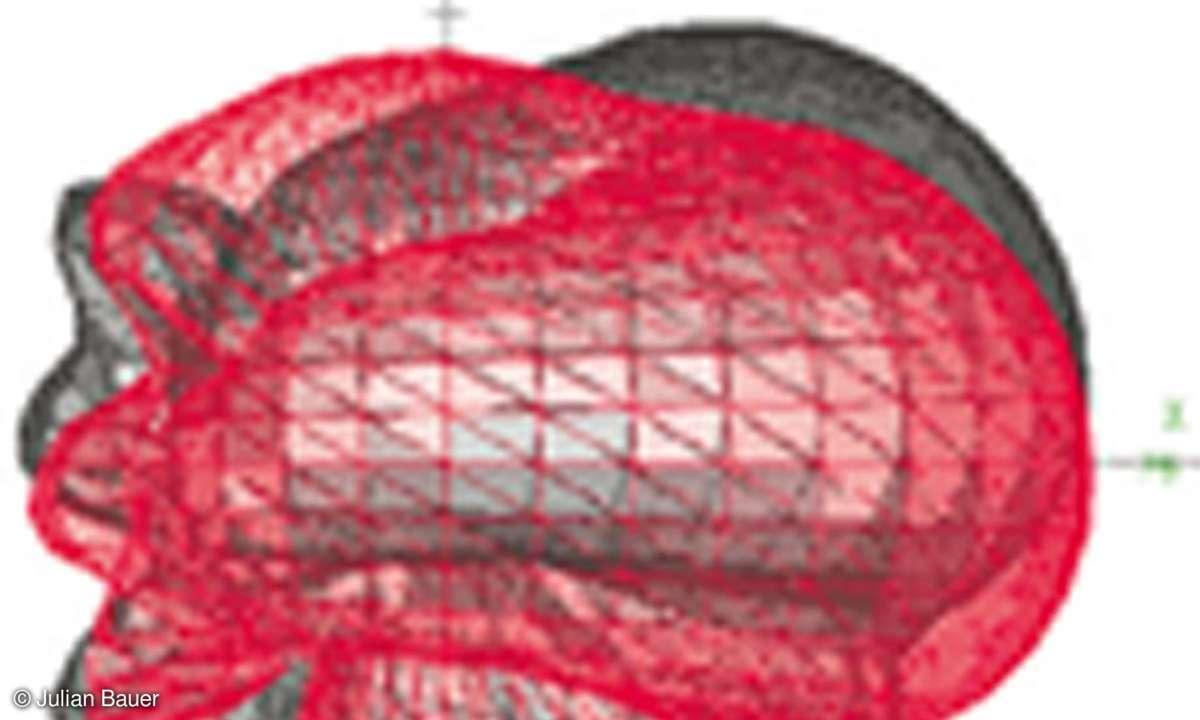 Elac BS 63 Raumwinkeloptimierung Schema