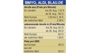 Simyo, Aldi, Blau.de