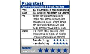 Praxistest iPad als E-Book-Reader