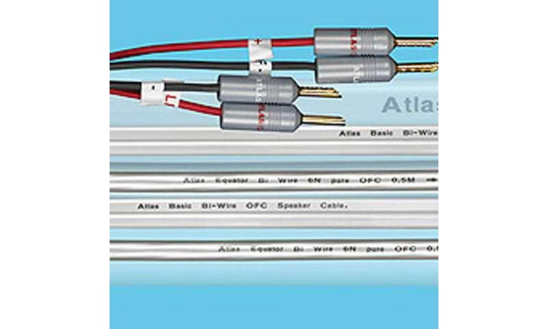 Vergleichstest Lautsprecherkabel Atlas Cabels Basic Bi-Wire Mono ...