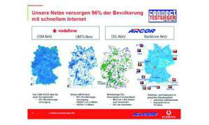 Grafik Mobilfunknetz Arcor Vodafone