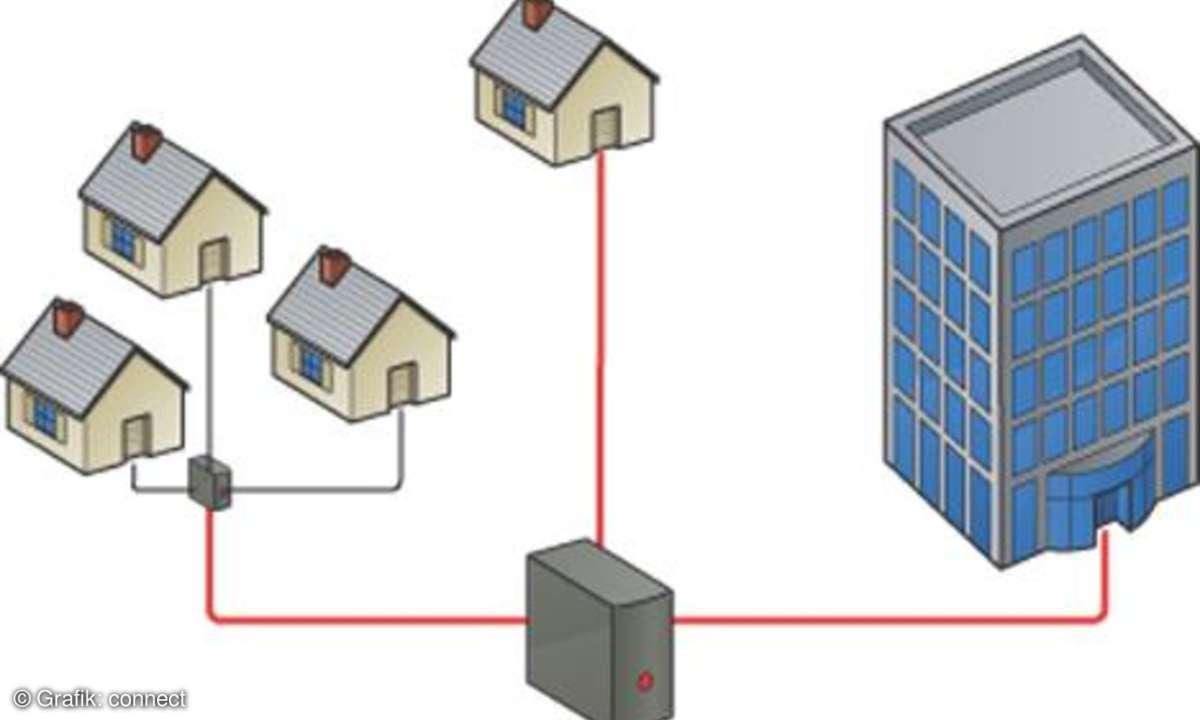 Glasfaser Fiber-Schaubild connect