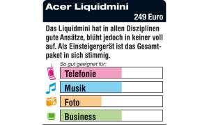 Acer Liquidmini