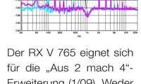 AV-Receiver Yamaha RX V 765