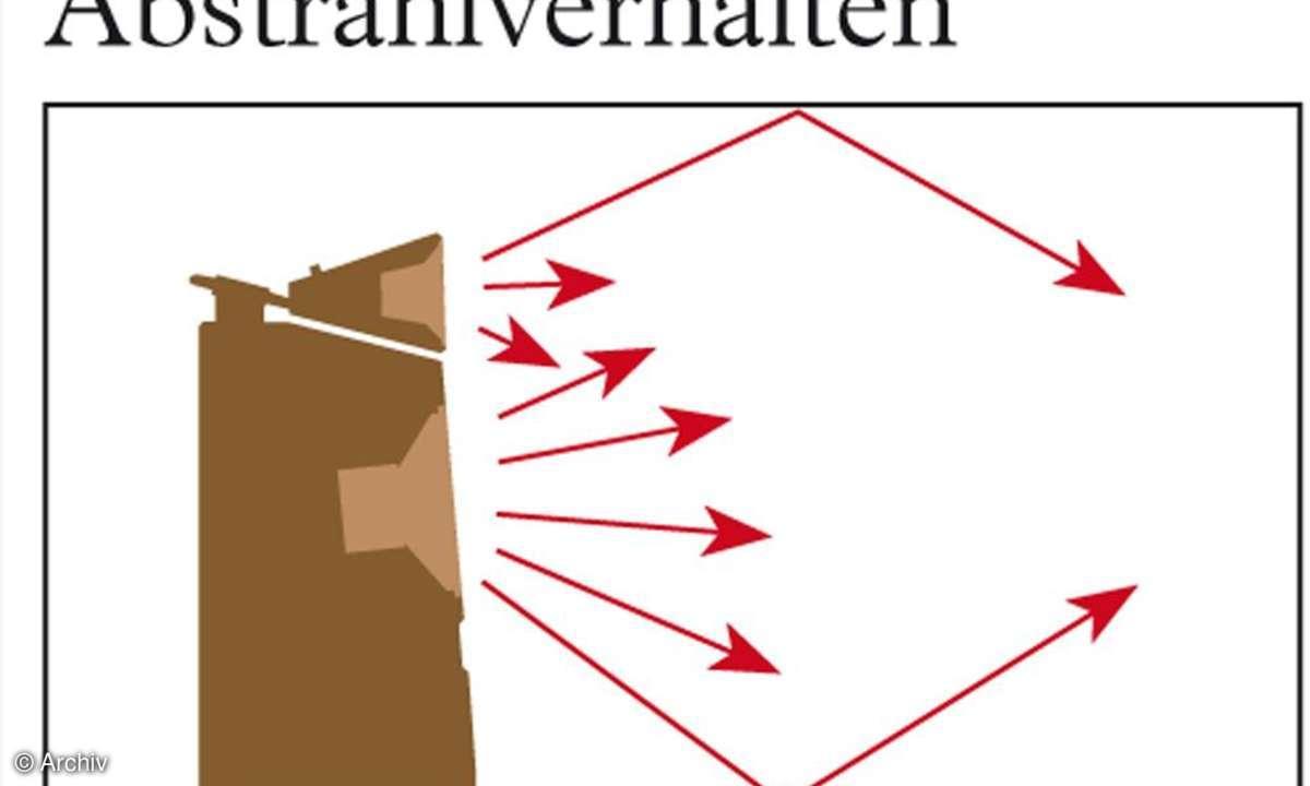 Lautsprecher Blumenhofer Genuin FS1