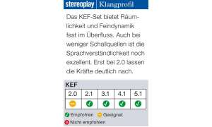 Kompaktlautsprecher-System KEF XQ 10 / PSW 2500