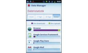 Vodafone-App Data Manager