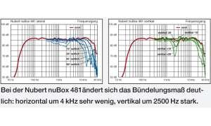 Nubert nuBox 481