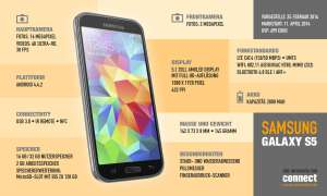 Infografik: Samsung Galaxy S5