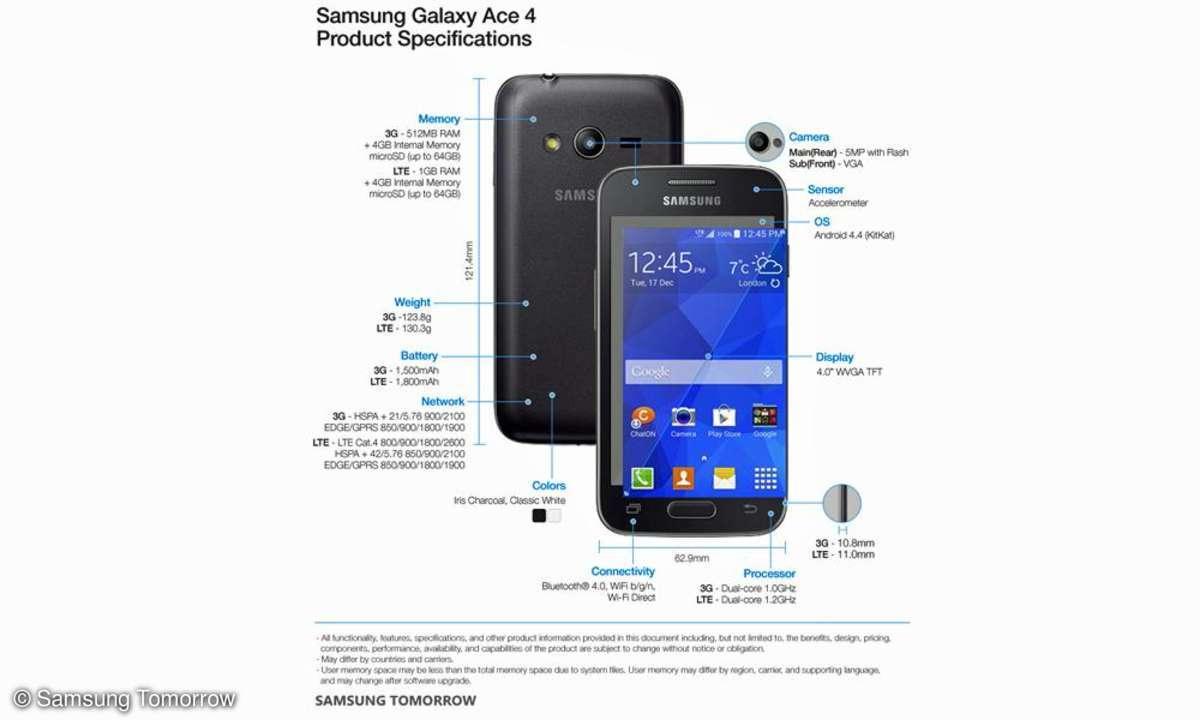 Samsung,Samsung Galaxy Ace 4,