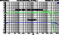 Phono-Vorverstärker V-LPS