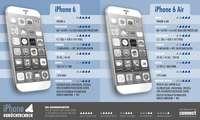 Infografik: iPhone 6 Gerüchte-Check