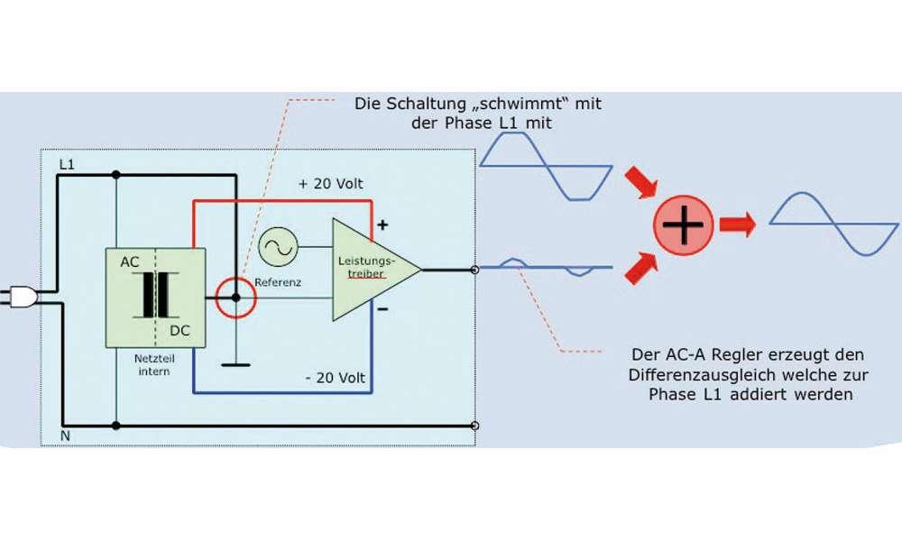 Ziemlich Verdrahtung Zweifach Lichtschalter Ideen Elektrische ...