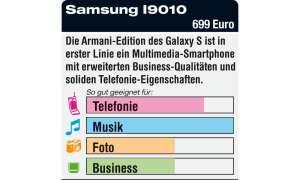 Samsung Giorgio Armani Galaxy S
