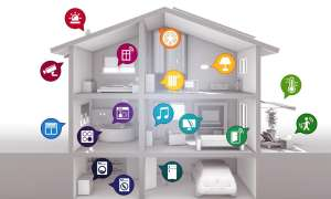 Smart Home Home Networking With Qivicon Connect Reviews And Ratings
